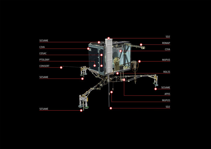 Philae_s_instruments_black_background_node_full_image_2