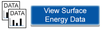 View surface energy data