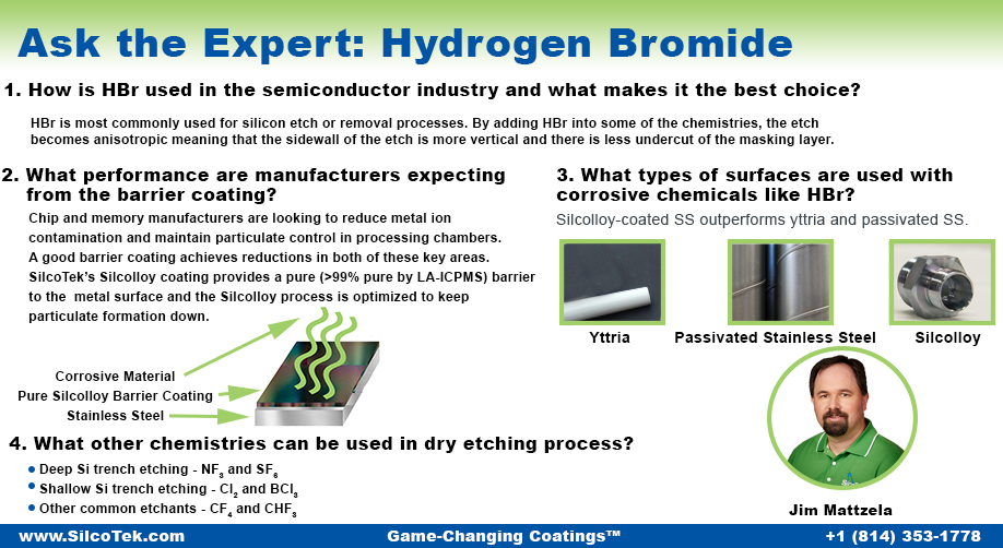 Managing Hydrogen Bromide Corrosion in Semiconductor Etch