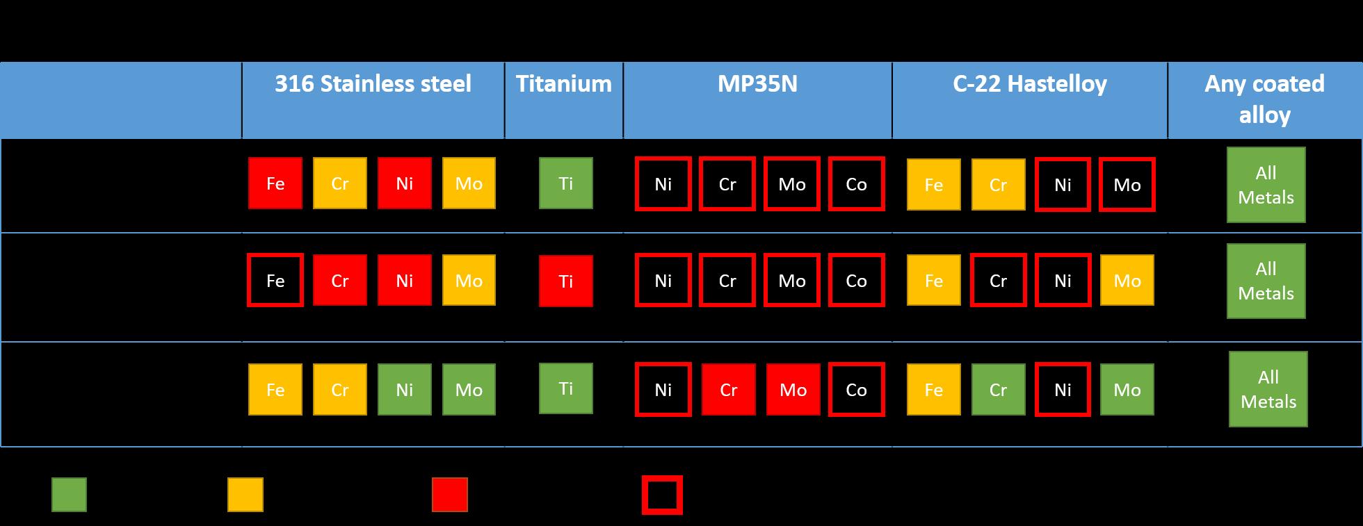 Metal ion data summary