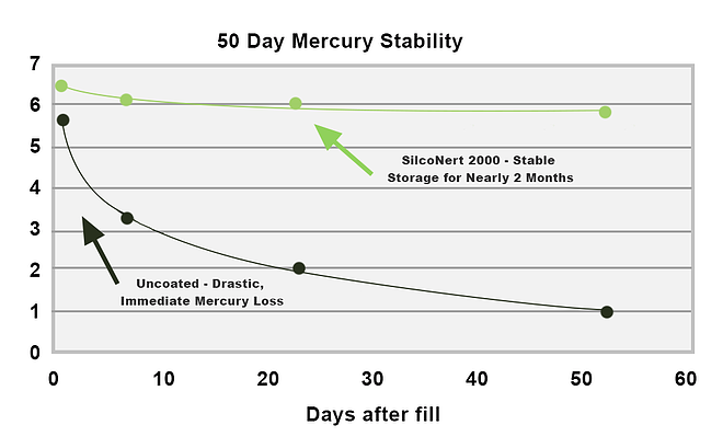 mercury analysis.JPG
