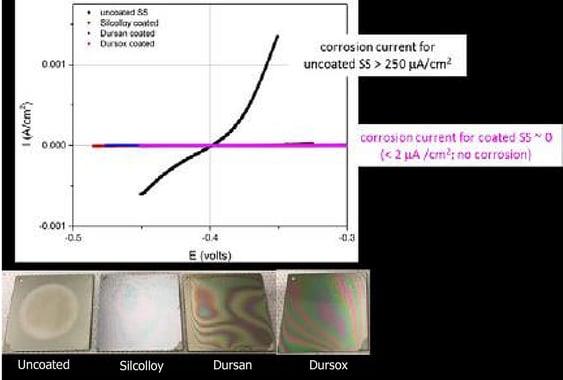 figure 3 polarization scan ti images 2