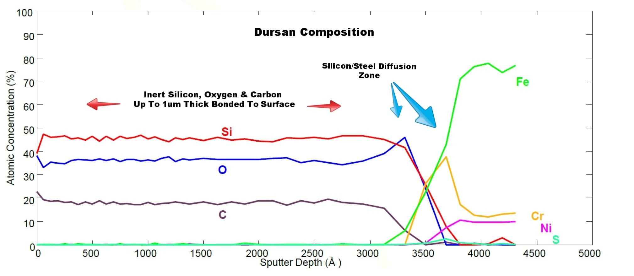 Dursan Composition-057151-edited