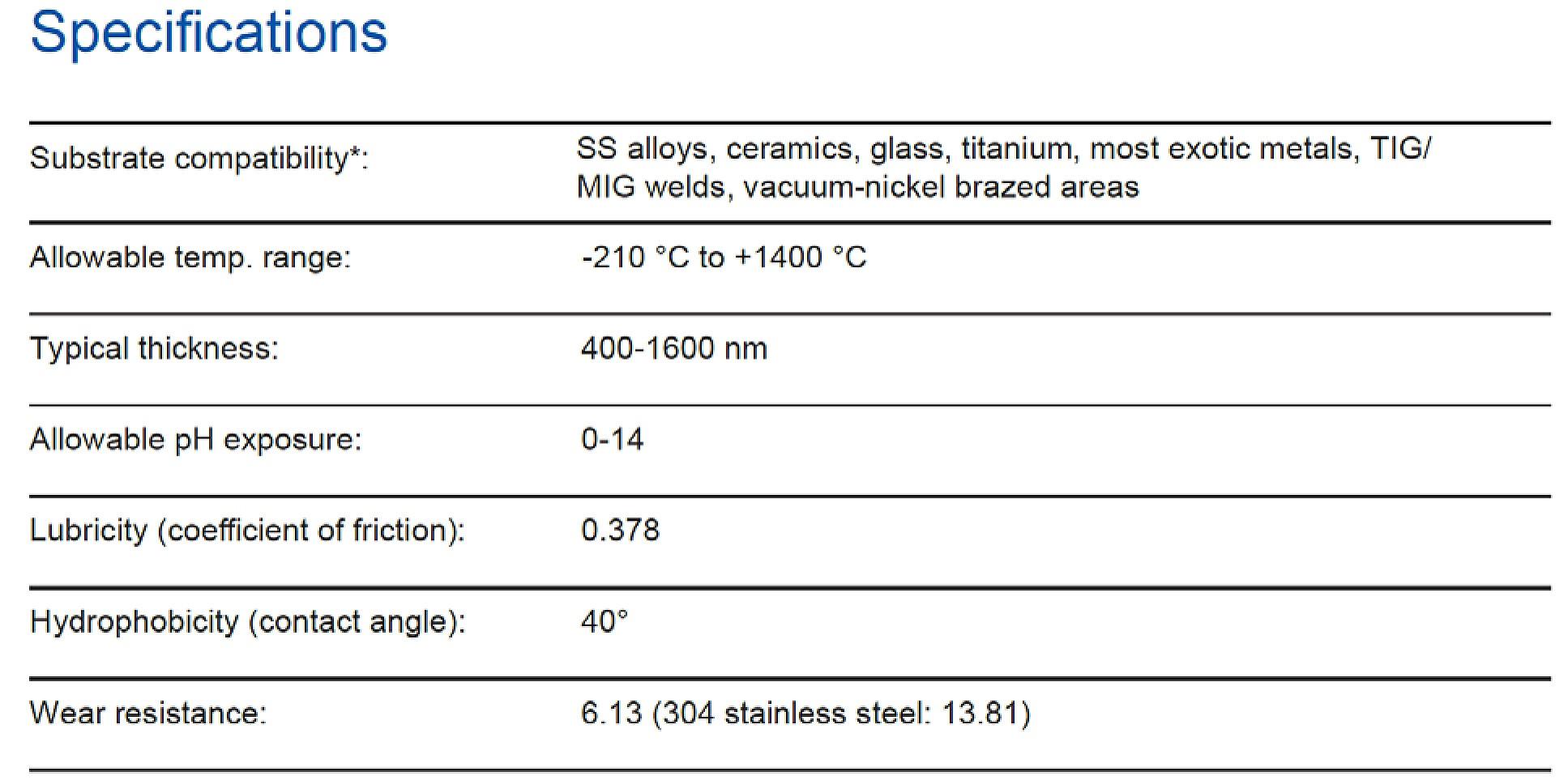 Dursox spec table 2 21 18.jpg
