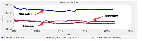 Galvanic_Scan_Results_6_23_16-228912-edited