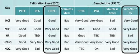 MKS_Sample_Line_Comparison.jpg