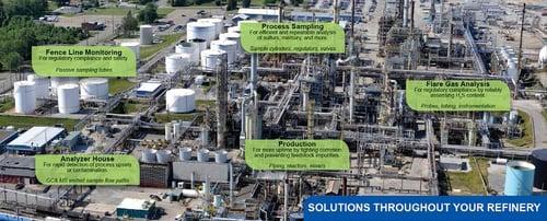 Refinery_benefits.jpg