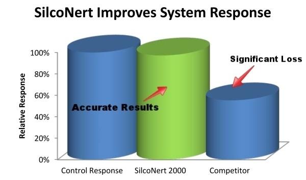 Sample_Response_Graph_8_15_13_copy-resized-600-833626-edited-098619-edited.jpg