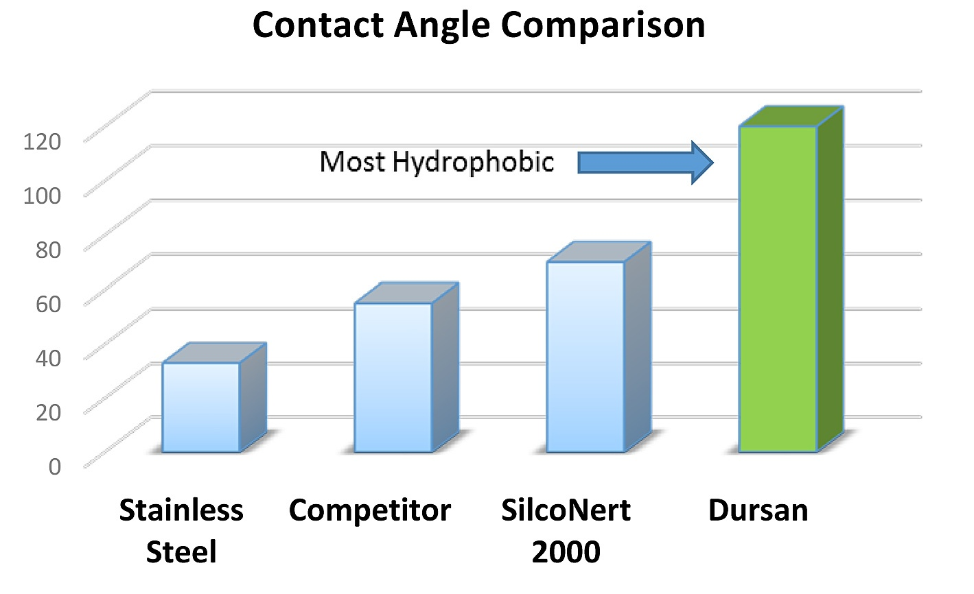 Contact_angle_graph.jpg